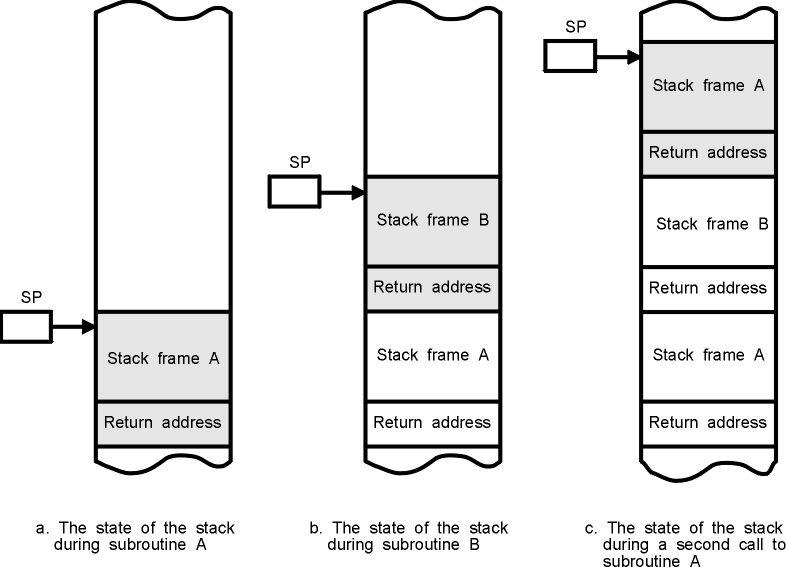 Java 8 and Functional Programming - GeekWare